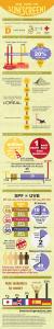 sunscreeninfographics